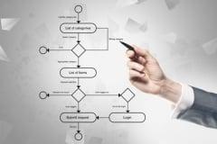 Szczegóły oferty wykonania analizy biznesowej