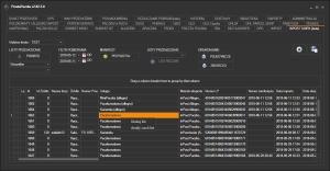 InPost ShipX - zarządzanie listami